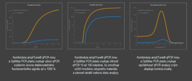 graph_compare2